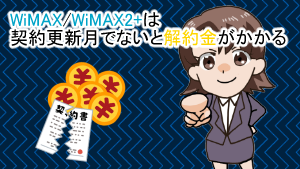 WiMAX/WiMAX2+は契約更新月でないと解約金がかかる