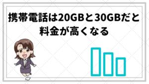 携帯電話は20GBと30GBだと料金が高くなる