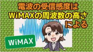 電波の受信感度はWiMAXの周波数の高さによる