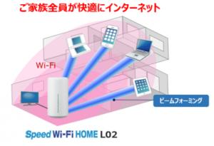 Wi-Fi TXビームフォーミングのイメージ