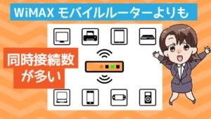 WiMAXモバイルルーターよりも同時接続数が多い